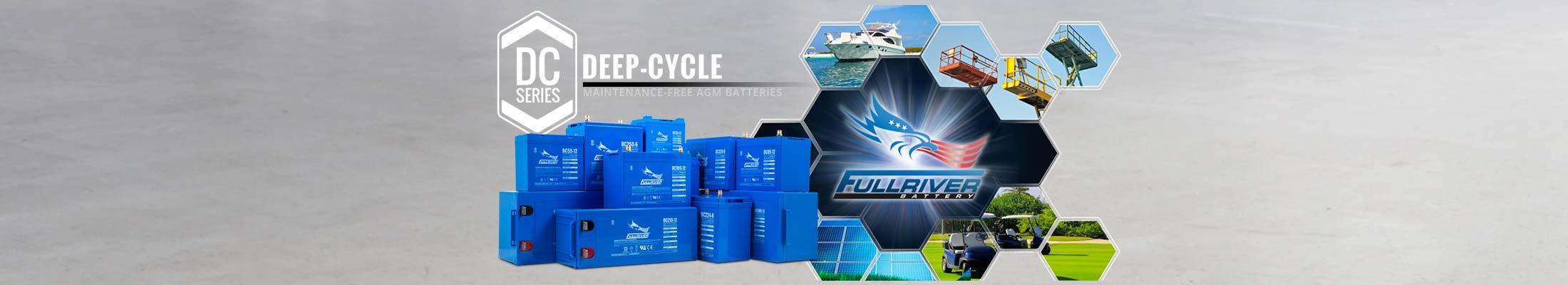 fullriver-batterie